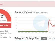 Hari ini Server Telegram Down Ini Salah Satu Penyebabnya