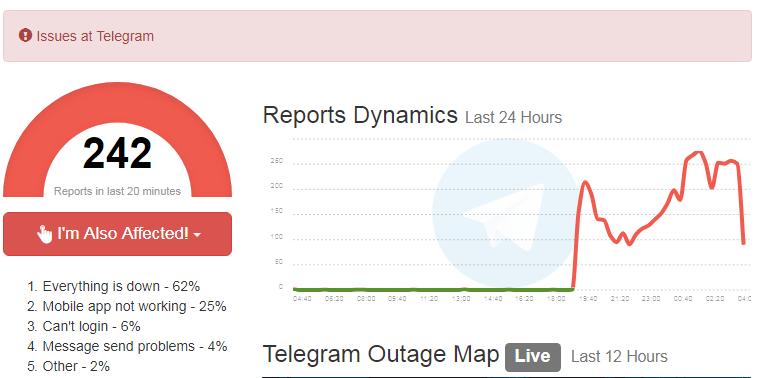 Penyebab Server Telegram Down Hari Ini